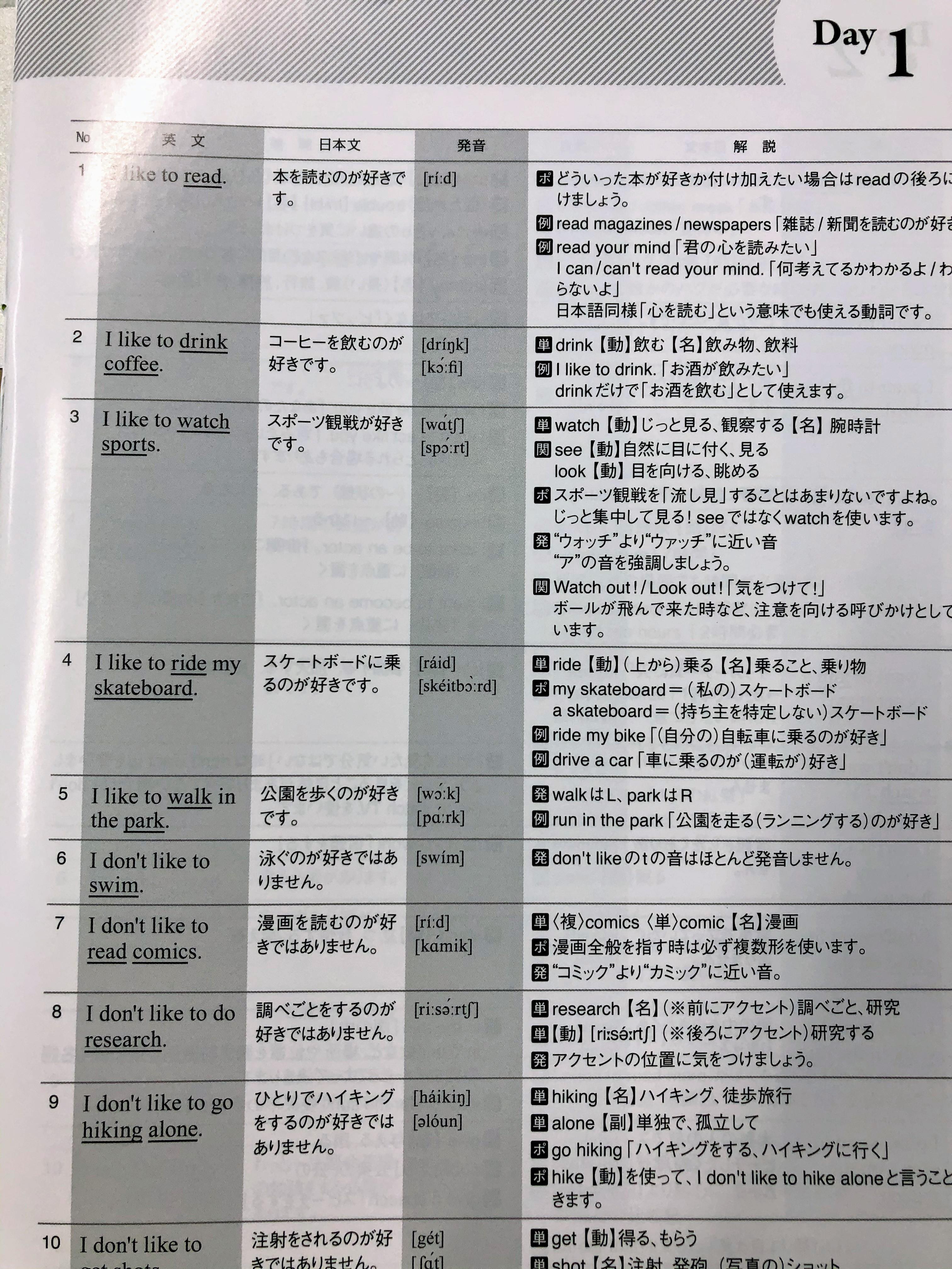 7+English 解説